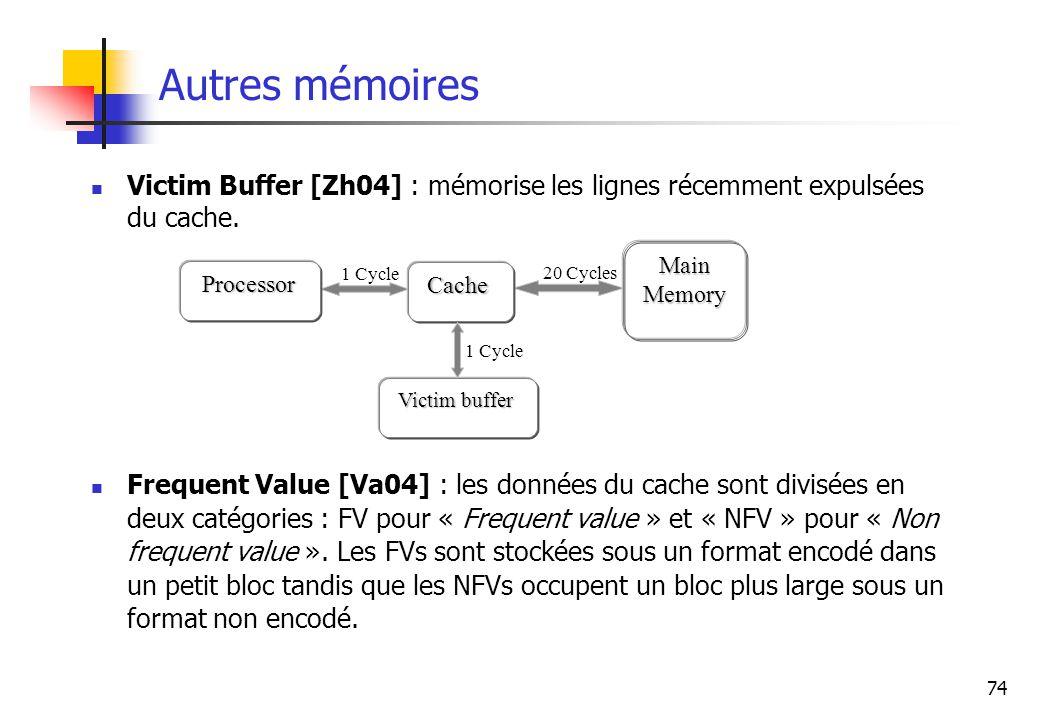 Autres mémoires Victim Buffer [Zh04] : mémorise les lignes récemment expulsées du cache.